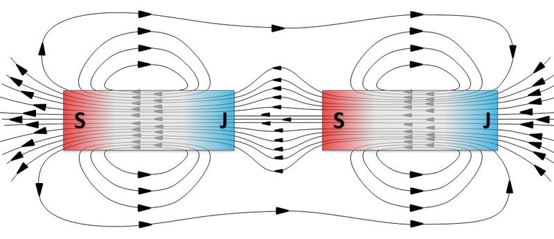 Výsledek obrázku pro magnetické indukční čáry tyčového magnetu